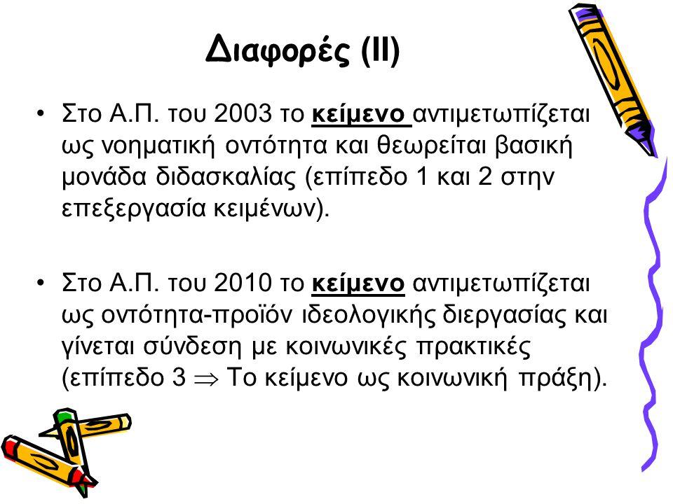Διαφορές (ΙΙ) •Στο Α.Π. του 2003 το κείμενο αντιμετωπίζεται ως νοηματική οντότητα και θεωρείται βασική μονάδα διδασκαλίας (επίπεδο 1 και 2 στην επεξερ