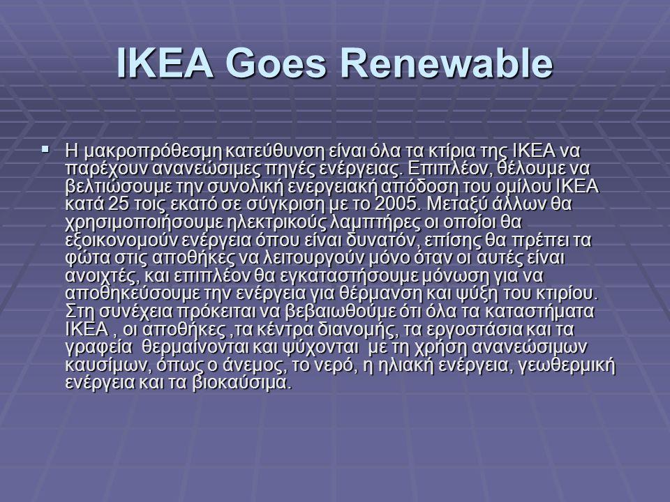 IKEA Goes Renewable  Η μακροπρόθεσμη κατεύθυνση είναι όλα τα κτίρια της IKEA να παρέχουν ανανεώσιμες πηγές ενέργειας.