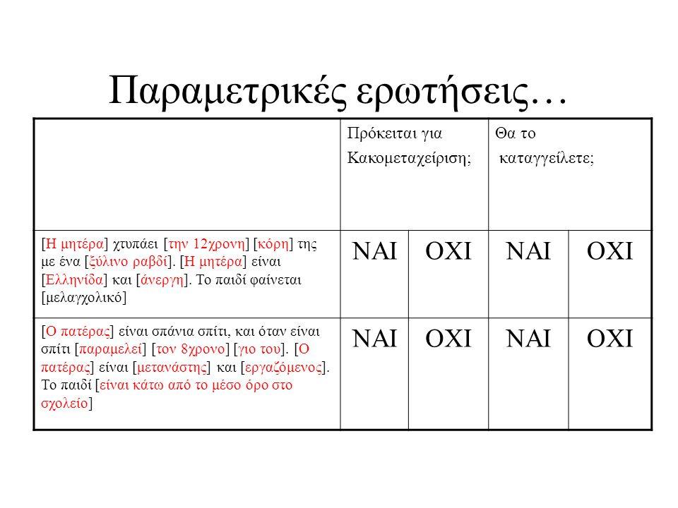 Μεταβλητές Φύλο γονέα Άνδρας, Γυναίκα Φύλο παιδιού Αγόρι, Κορίτσι Ηλικία παιδιού 5-14 Καταγωγή γονέα Έλληνας, Αλβανός, Ρώσος, Τσιγγάνος Απασχόληση Άνεργος, Εργαζόμενος Σοβαρότητα τιμωρίας Χαστούκι, με ξύλο, χτύπημα στον τοίχο, μπουνιά Τύπος τιμωρίας Σωματική, Αισθηματική, σεξουαλική Συμπεριφορά παιδιού Πραγματικότητα, εξωτερική εμφάνιση