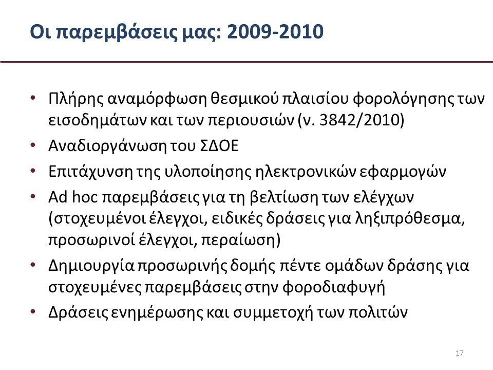 Οι παρεμβάσεις μας: 2009-2010 • Πλήρης αναμόρφωση θεσμικού πλαισίου φορολόγησης των εισοδημάτων και των περιουσιών (ν.
