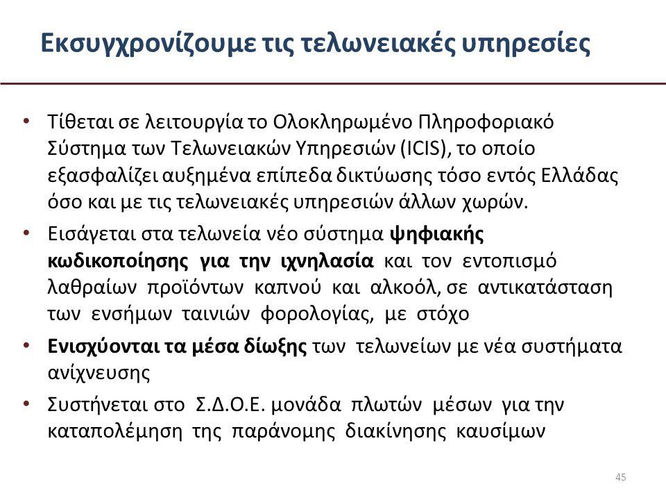 Εκσυγχρονίζουμε τις τελωνειακές υπηρεσίες • Τίθεται σε λειτουργία το Ολοκληρωμένο Πληροφοριακό Σύστημα των Τελωνειακών Υπηρεσιών (ICIS), το οποίο εξασφαλίζει αυξημένα επίπεδα δικτύωσης τόσο εντός Ελλάδας όσο και με τις τελωνειακές υπηρεσιών άλλων χωρών.