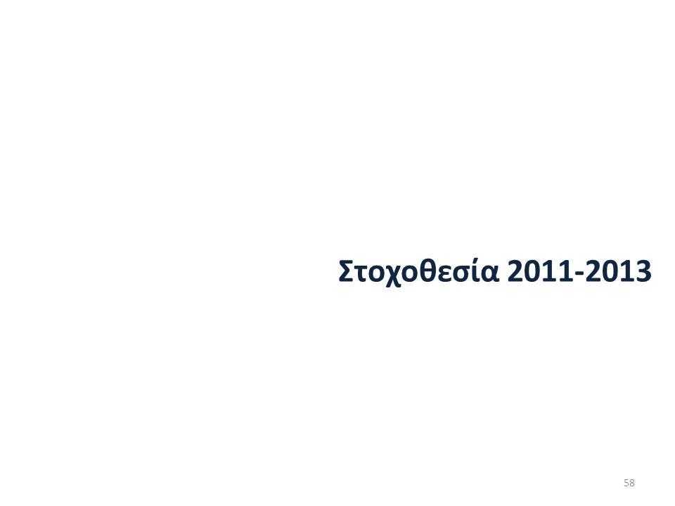 Στοχοθεσία 2011-2013 58
