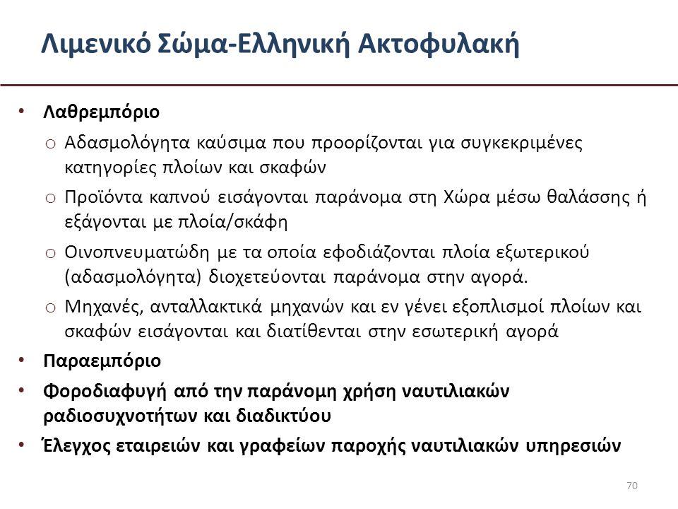 Λιμενικό Σώμα-Ελληνική Ακτοφυλακή • Λαθρεμπόριο o Αδασμολόγητα καύσιμα που προορίζονται για συγκεκριμένες κατηγορίες πλοίων και σκαφών o Προϊόντα καπνού εισάγονται παράνομα στη Χώρα μέσω θαλάσσης ή εξάγονται με πλοία/σκάφη o Οινοπνευματώδη με τα οποία εφοδιάζονται πλοία εξωτερικού (αδασμολόγητα) διοχετεύονται παράνομα στην αγορά.