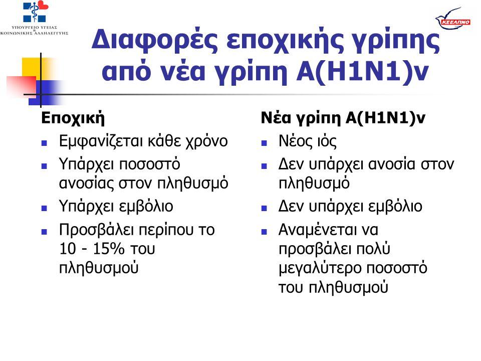 Διαφορές εποχικής γρίπης από νέα γρίπη Α(Η1Ν1)v Εποχική  Εμφανίζεται κάθε χρόνο  Υπάρχει ποσοστό ανοσίας στον πληθυσμό  Υπάρχει εμβόλιο  Προσβάλει