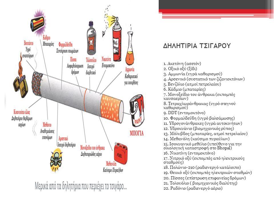 ΚΑΠΝΟΣ ΧΩΡΙΣ ΚΑΥΣΗ Ο καπνός χωρίς καύση δεν παρουσιάζει τους ίδιους κινδύνους που σχετίζονται με τα τσιγάρα, παρά το γεγονός ότι ποικίλλουν σημαντικά.