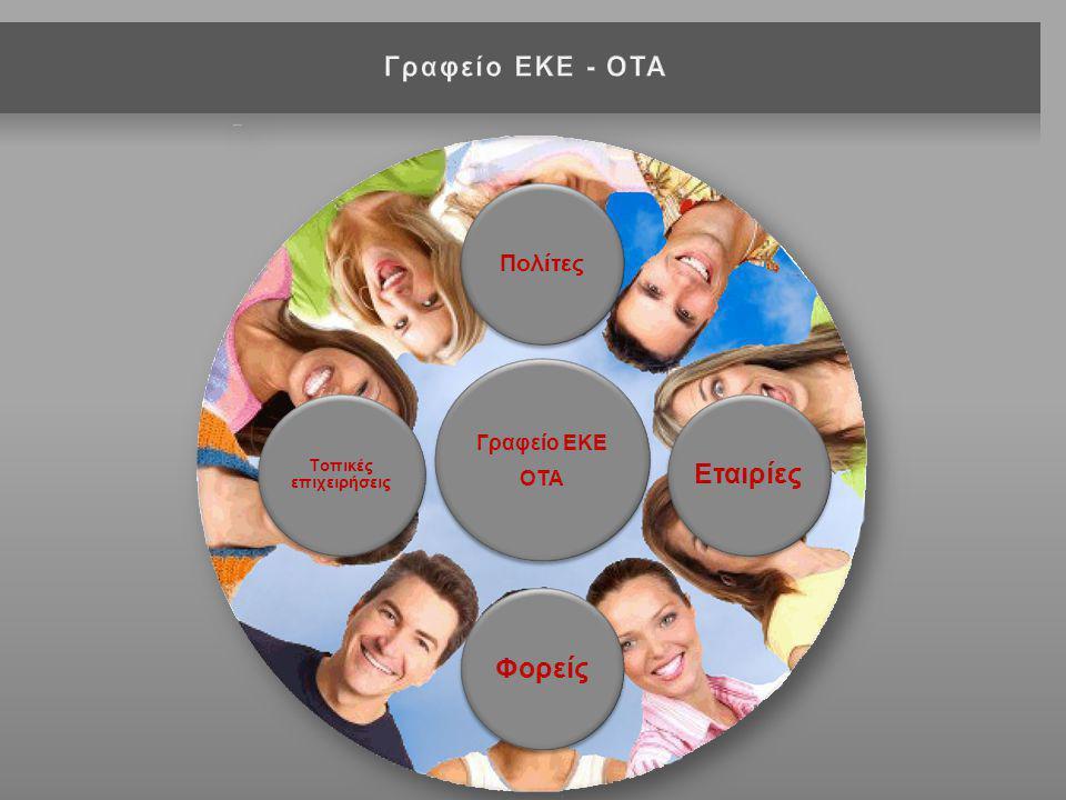 Γραφείο ΕΚΕ ΟΤΑ Πολίτες ΕταιρίεςΦορείς Τοπικές επιχειρήσεις