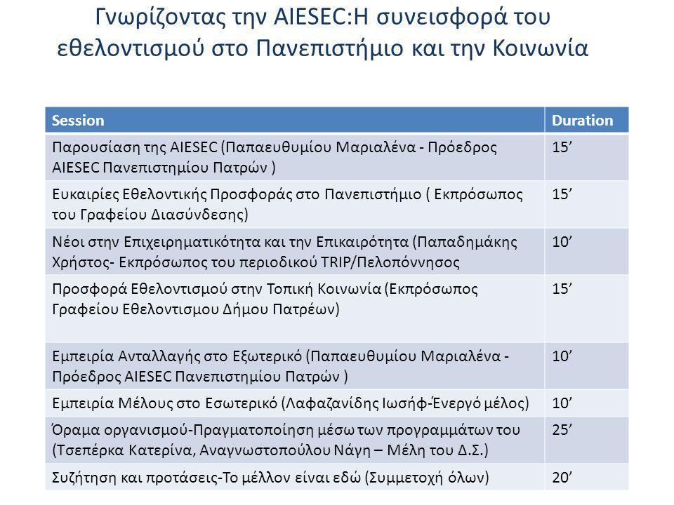 Γνωρίζοντας την AIESEC:Η συνεισφορά του εθελοντισμού στο Πανεπιστήμιο και την Κοινωνία SessionDuration Παρουσίαση της AIESEC (Παπαευθυμίου Μαριαλένα -
