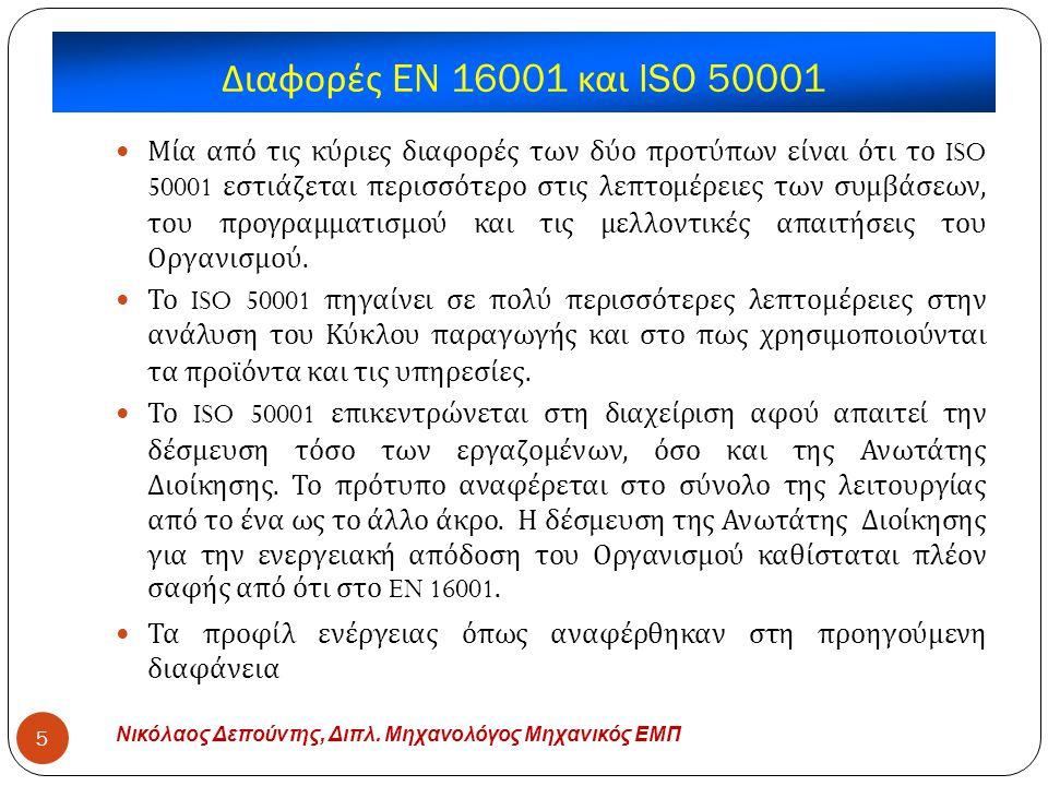 EN 16001 και ISO 50001 Νικόλαος Δεπούντης, Διπλ.