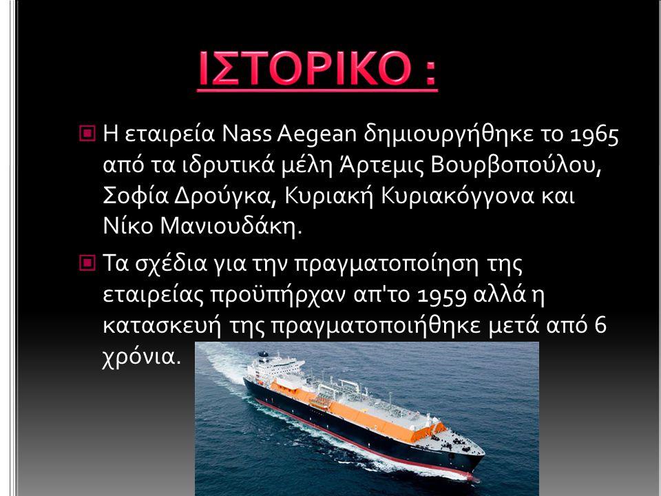  Η εταιρεία Nass Aegean δημιουργήθηκε το 1965 από τα ιδρυτικά μέλη Άρτεμις Βουρβοπούλου, Σοφία Δρούγκα, Κυριακή Κυριακόγγονα και Νίκο Μανιουδάκη.