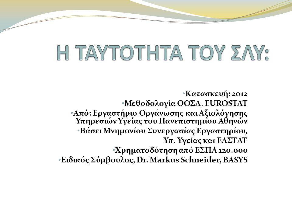 • Κατασκευή: 2012 • Μεθοδολογία ΟΟΣΑ, EUROSTAT • Από: Εργαστήριο Οργάνωσης και Αξιολόγησης Υπηρεσιών Υγείας του Πανεπιστημίου Αθηνών • Βάσει Μνημονίου