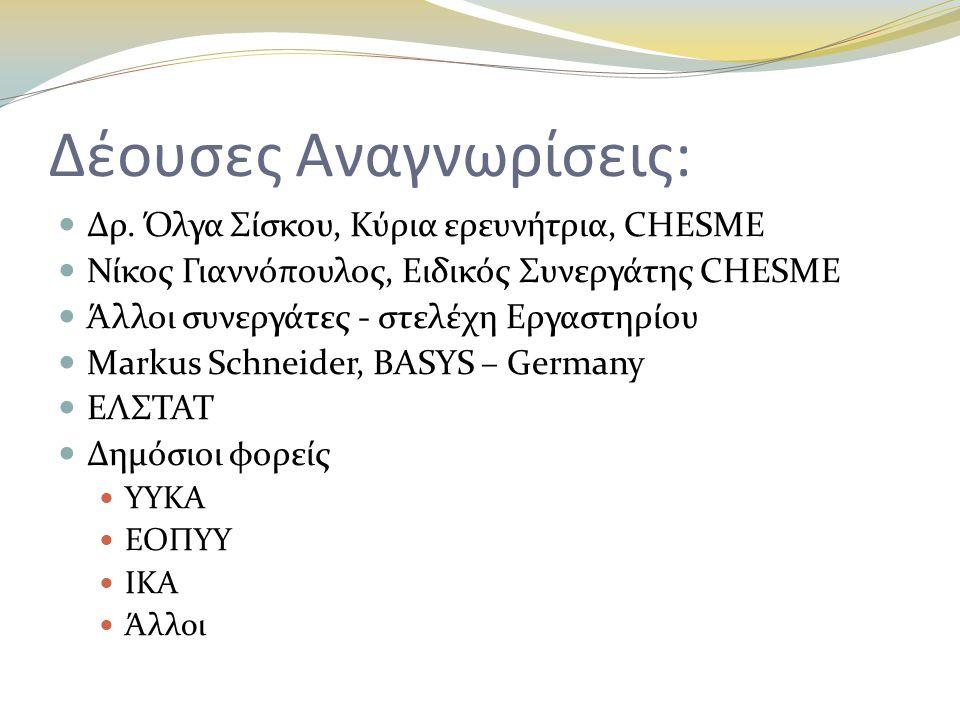 Δέουσες Αναγνωρίσεις:  Δρ. Όλγα Σίσκου, Κύρια ερευνήτρια, CHESME  Νίκος Γιαννόπουλος, Ειδικός Συνεργάτης CHESME  Άλλοι συνεργάτες - στελέχη Εργαστη