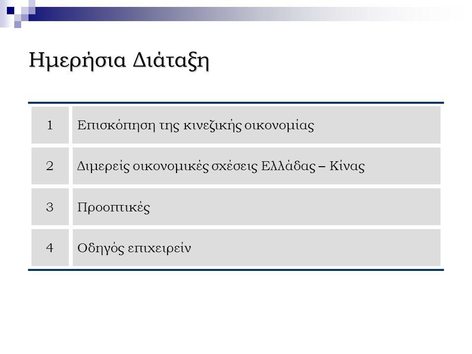 Ημερήσια Διάταξη 1 Επισκόπηση της κινεζικής οικονομίας 2Διμερείς οικονομικές σχέσεις Ελλάδας – Κίνας 3Προοπτικές 4Οδηγός επιχειρείν