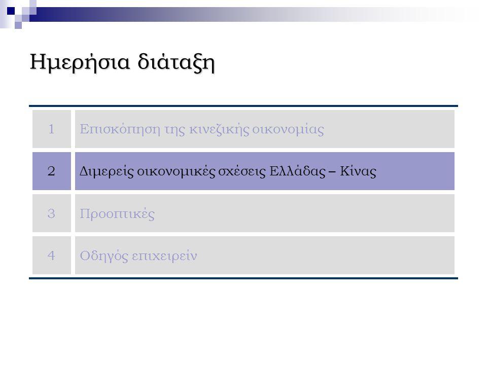 Ημερήσια διάταξη 1Επισκόπηση της κινεζικής οικονομίας 2Διμερείς οικονομικές σχέσεις Ελλάδας – Κίνας 3Προοπτικές 4Οδηγός επιχειρείν