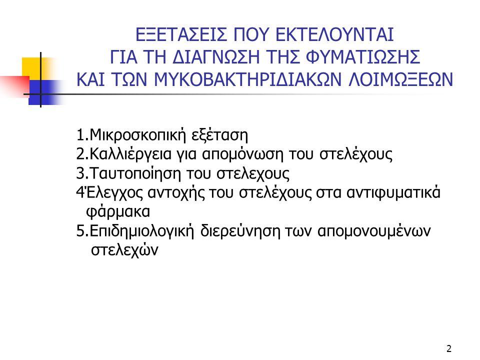2 ΕΞΕΤΑΣΕΙΣ ΠΟΥ ΕΚΤΕΛΟΥΝΤΑΙ ΓΙΑ ΤΗ ΔΙΑΓΝΩΣΗ ΤΗΣ ΦΥΜΑΤΙΩΣΗΣ ΚΑΙ ΤΩΝ ΜΥΚΟΒΑΚΤΗΡΙΔΙΑΚΩΝ ΛΟΙΜΩΞΕΩΝ 1.Μικροσκοπική εξέταση 2.Καλλιέργεια για απομόνωση του στελέχους 3.Ταυτοποίηση του στελεχους 4Έλεγχος αντοχής του στελέχους στα αντιφυματικά φάρμακα 5.Επιδημιολογική διερεύνηση των απομονουμένων στελεχών