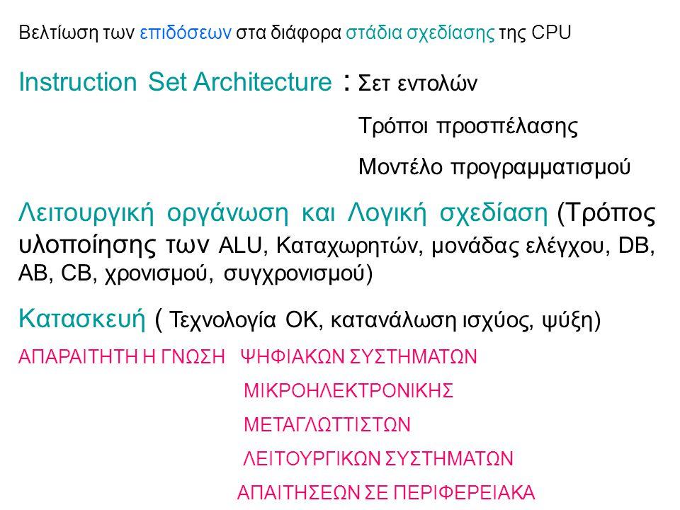Βελτίωση των επιδόσεων στα διάφορα στάδια σχεδίασης της CPU Instruction Set Architecture : Σετ εντολών Τρόποι προσπέλασης Μοντέλο προγραμματισμού Λειτ