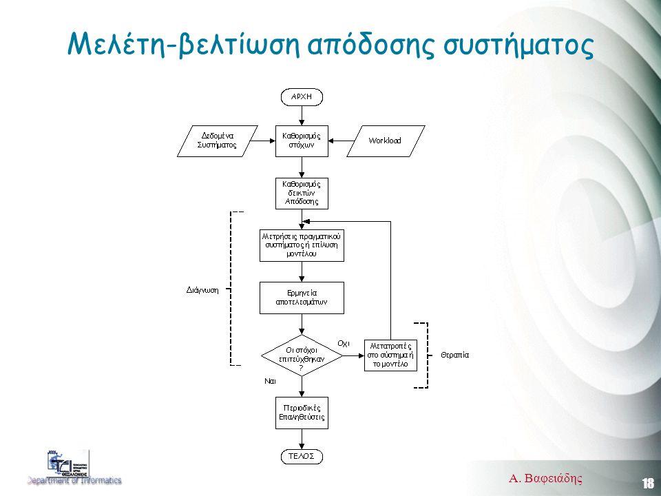 18 Α. Βαφειάδης Μελέτη-βελτίωση απόδοσης συστήματος