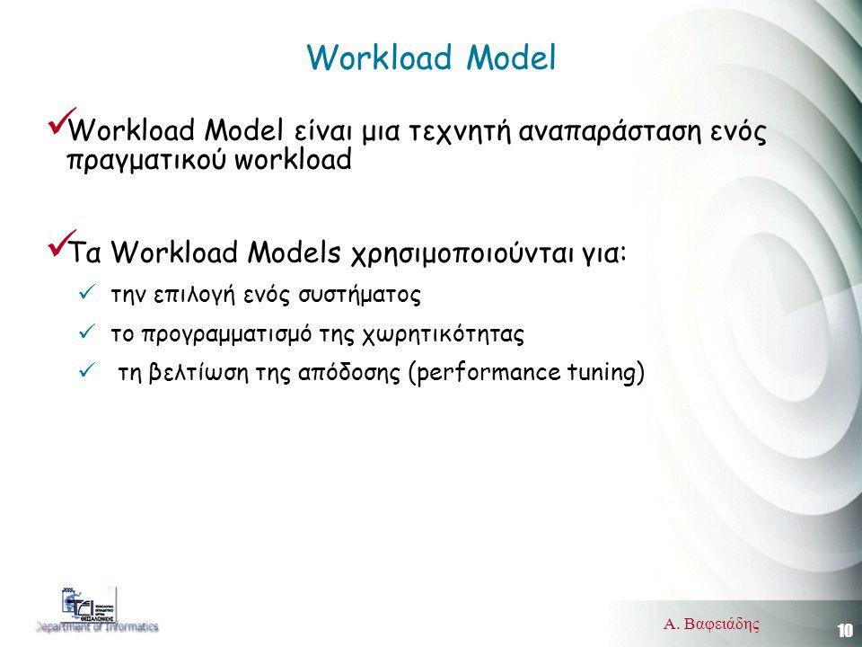 10 Α. Βαφειάδης Workload Model  Workload Model είναι μια τεχνητή αναπαράσταση ενός πραγματικού workload  Τα Workload Models χρησιμοποιούνται για: 