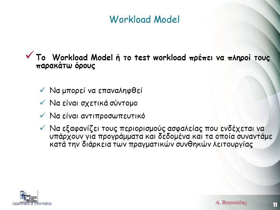 11 Α. Βαφειάδης  Το Workload Model ή το test workload πρέπει να πληροί τους παρακάτω όρους  Να μπορεί να επαναληφθεί  Να είναι σχετικά σύντομο  Να
