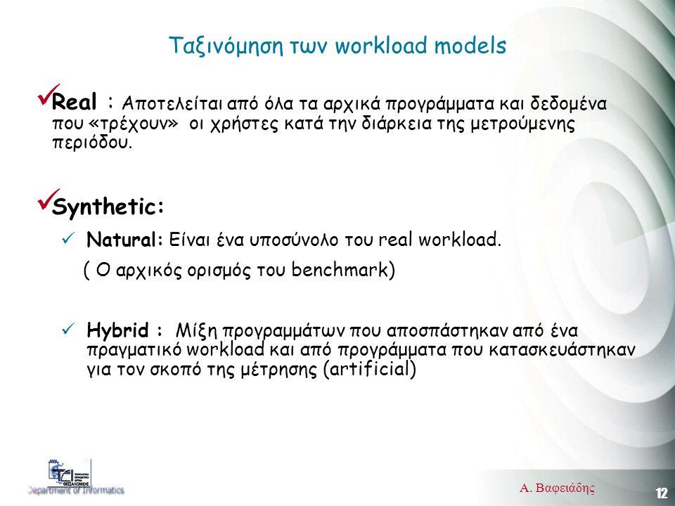 12 Α. Βαφειάδης Ταξινόμηση των workload models  Real : Αποτελείται από όλα τα αρχικά προγράμματα και δεδομένα που «τρέχουν» οι χρήστες κατά την διάρκ