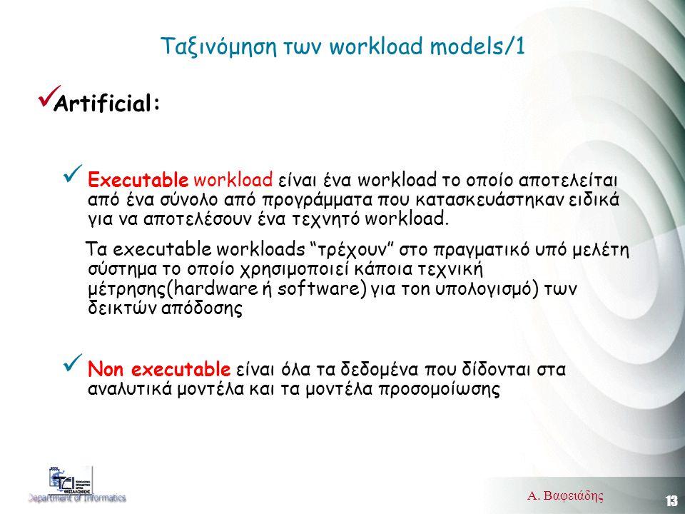 13 Α. Βαφειάδης Ταξινόμηση των workload models/1  Artificial:  Executable workload είναι ένα workload το οποίο αποτελείται από ένα σύνολο από προγρά