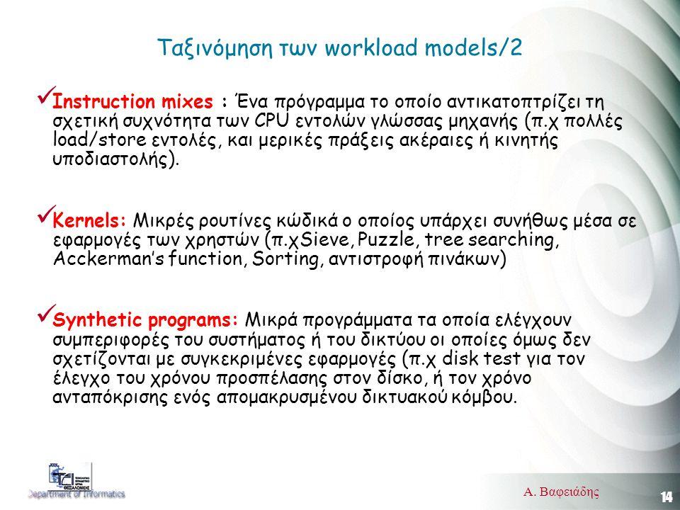 14 Α. Βαφειάδης Ταξινόμηση των workload models/2  Instruction mixes : Ένα πρόγραμμα το οποίο αντικατοπτρίζει τη σχετική συχνότητα των CPU εντολών γλώ