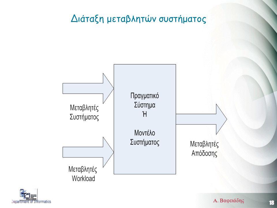 18 Α. Βαφειάδης Διάταξη μεταβλητών συστήματος