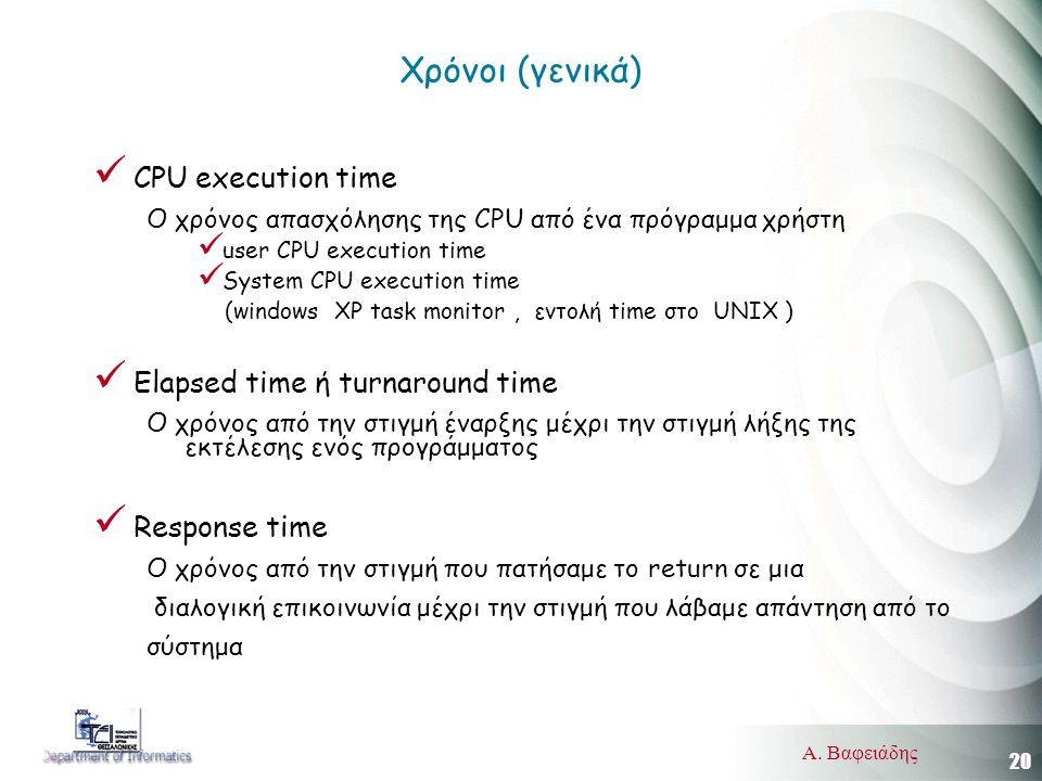 20 Α. Βαφειάδης Χρόνοι (γενικά)  CPU execution time Ο χρόνος απασχόλησης της CPU από ένα πρόγραμμα χρήστη  user CPU execution time  System CPU exec