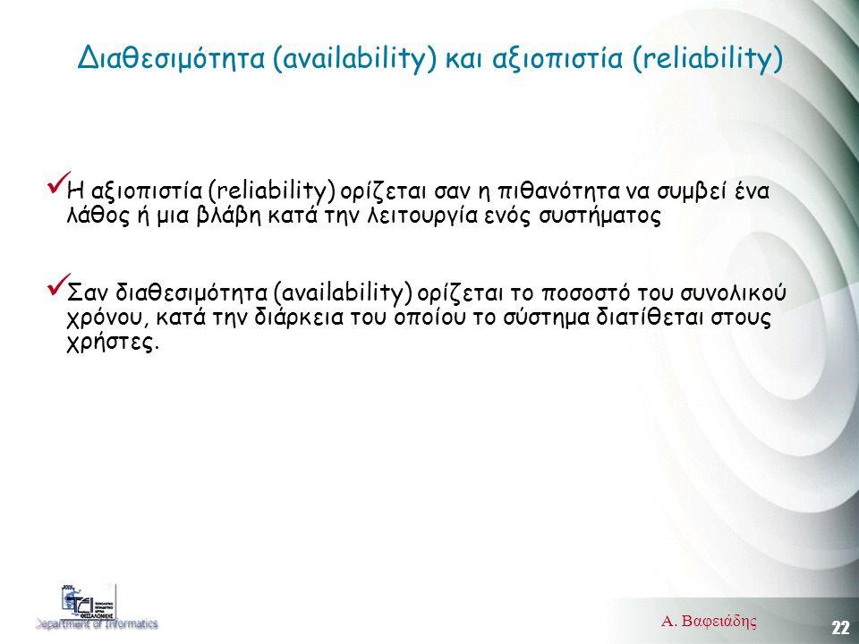 22 Α. Βαφειάδης Διαθεσιμότητα (availability) και αξιοπιστία (reliability)  H αξιοπιστία (reliability) ορίζεται σαν η πιθανότητα να συμβεί ένα λάθος ή