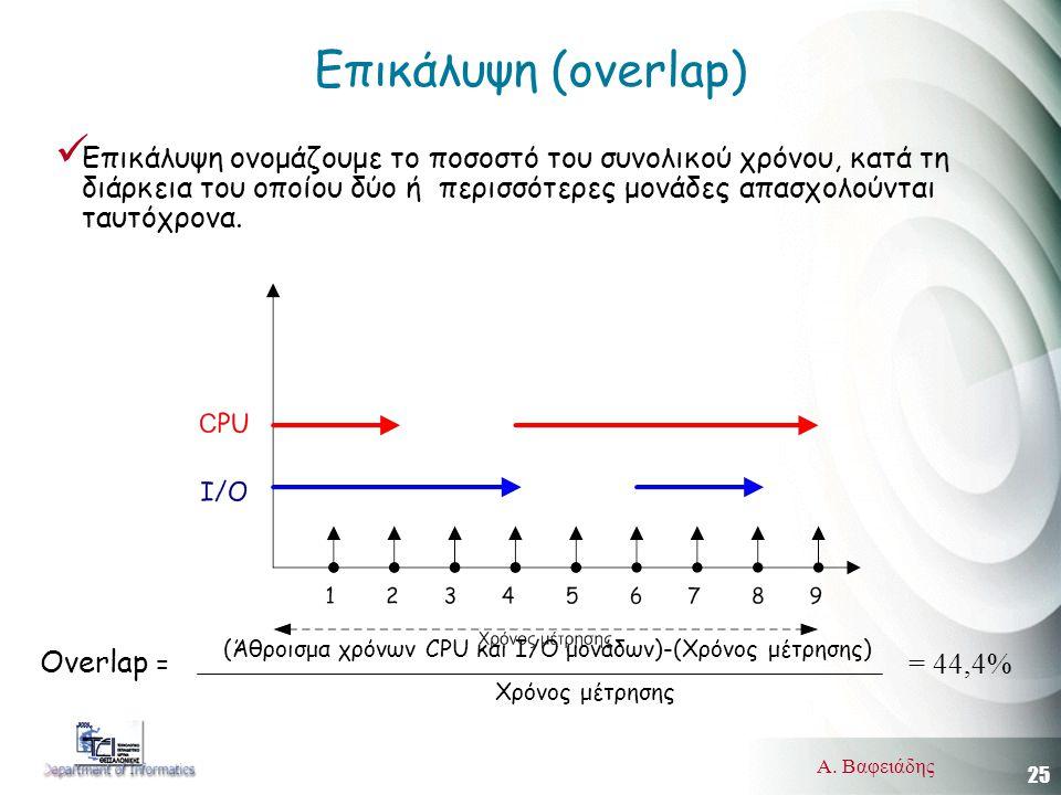 25 Α. Βαφειάδης Επικάλυψη (overlap)  Επικάλυψη ονομάζουμε το ποσοστό του συνολικού χρόνου, κατά τη διάρκεια του οποίου δύο ή περισσότερες μονάδες απα