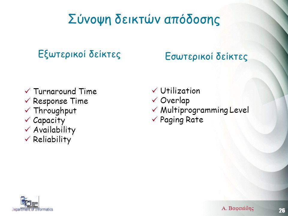 26 Α. Βαφειάδης Σύνοψη δεικτών απόδοσης Εξωτερικοί δείκτες  Turnaround Time  Response Time  Throughput  Capacity  Availability  Reliability Εσωτ