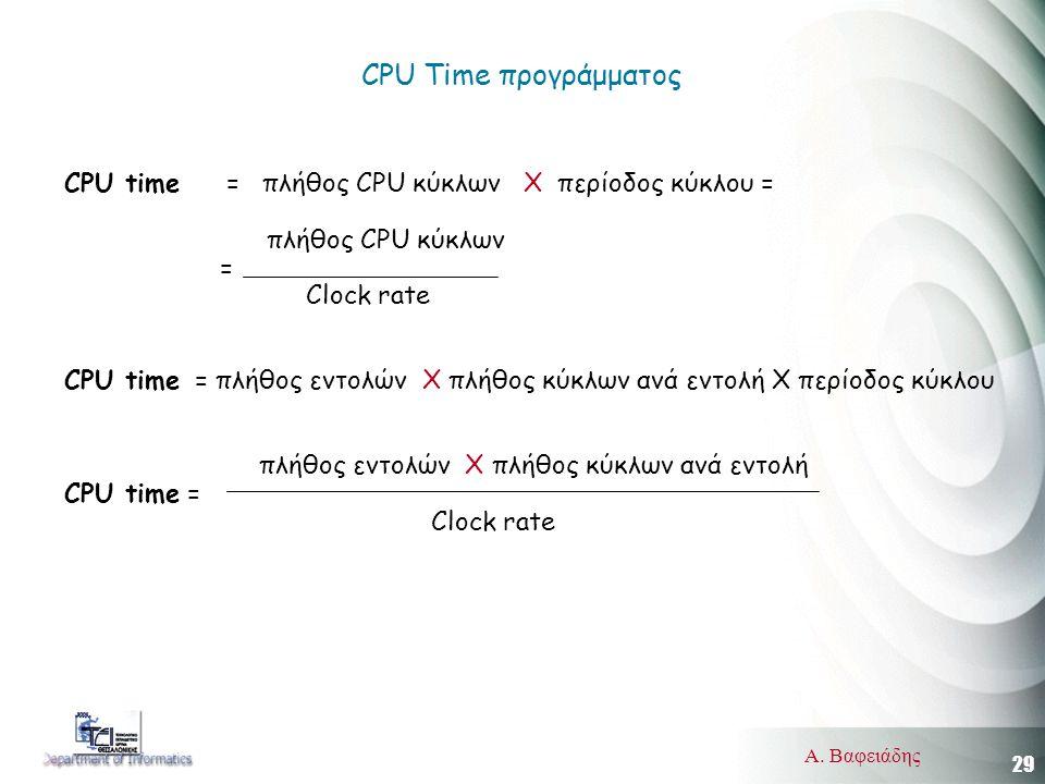 29 Α. Βαφειάδης CPU Time προγράμματος CPU time = πλήθος CPU κύκλων Χ περίοδος κύκλου = πλήθος CPU κύκλων = Clock rate CPU time = πλήθος εντολών Χ πλήθ