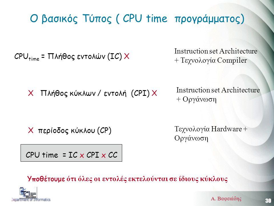 30 Α. Βαφειάδης Ο βασικός Τύπος ( CPU time πρoγράμματος) CPU time = Πλήθος εντολών (IC) X X Πλήθος κύκλων / εντολή (CPI) Χ X περίοδος κύκλου (CP) CPU