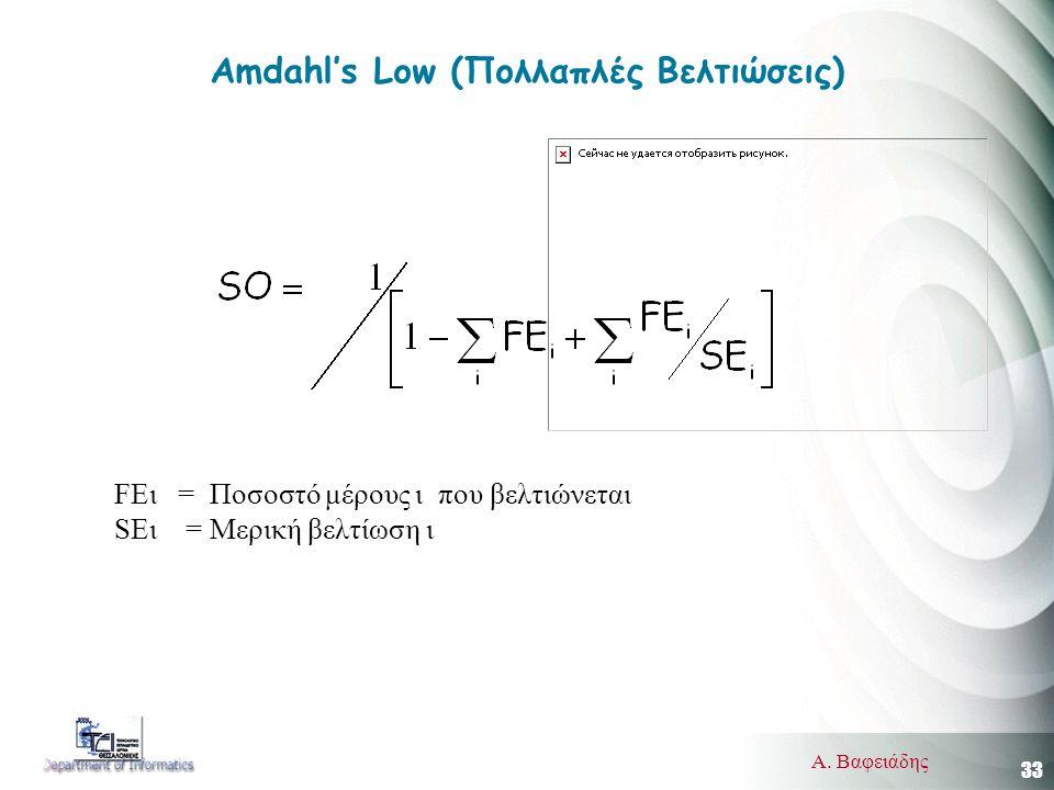 33 Α. Βαφειάδης Amdahl's Low (Πολλαπλές Βελτιώσεις) FEι = Ποσοστό μέρους ι που βελτιώνεται SEι = Μερική βελτίωση ι