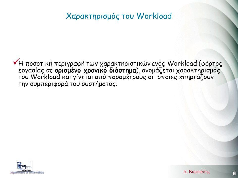 9 Α. Βαφειάδης Χαρακτηρισμός του Workload  Η ποσοτική περιγραφή των χαρακτηριστικών ενός Workload (φόρτος εργασίας σε ορισμένο χρονικό διάστημα), ονο