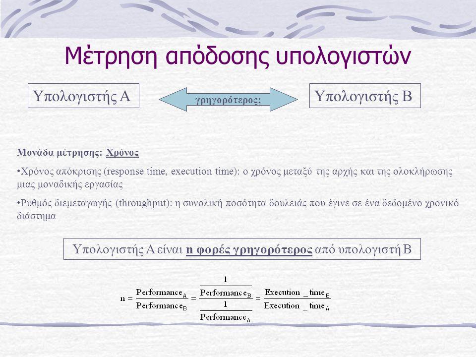 Μέτρηση απόδοσης υπολογιστών Μονάδα μέτρησης: Χρόνος •Χρόνος απόκρισης (response time, execution time): ο χρόνος μεταξύ της αρχής και της ολοκλήρωσης
