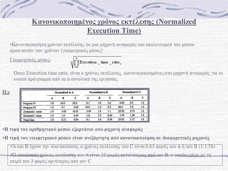 Κατηγορίες προγραμμάτων για εκτίμηση απόδοσης 1)Πραγματικά προγράμματα (Real programs): Π.χ μεταγλωττιστές, επεξεργαστές κειμένου, εργαλεία CAD 2)Πυρήνες (Kernels) Π.χ Livermoore, Linpack 3)Απλές δοκιμές (Toy Benchmarks) Π.χ Το κόσκινο του Ερατοσθένη, Quicksort 4)Συνθετικές δοκιμές (Synthetic Benchmarks) Π.χ Whetstone, Dhrystone