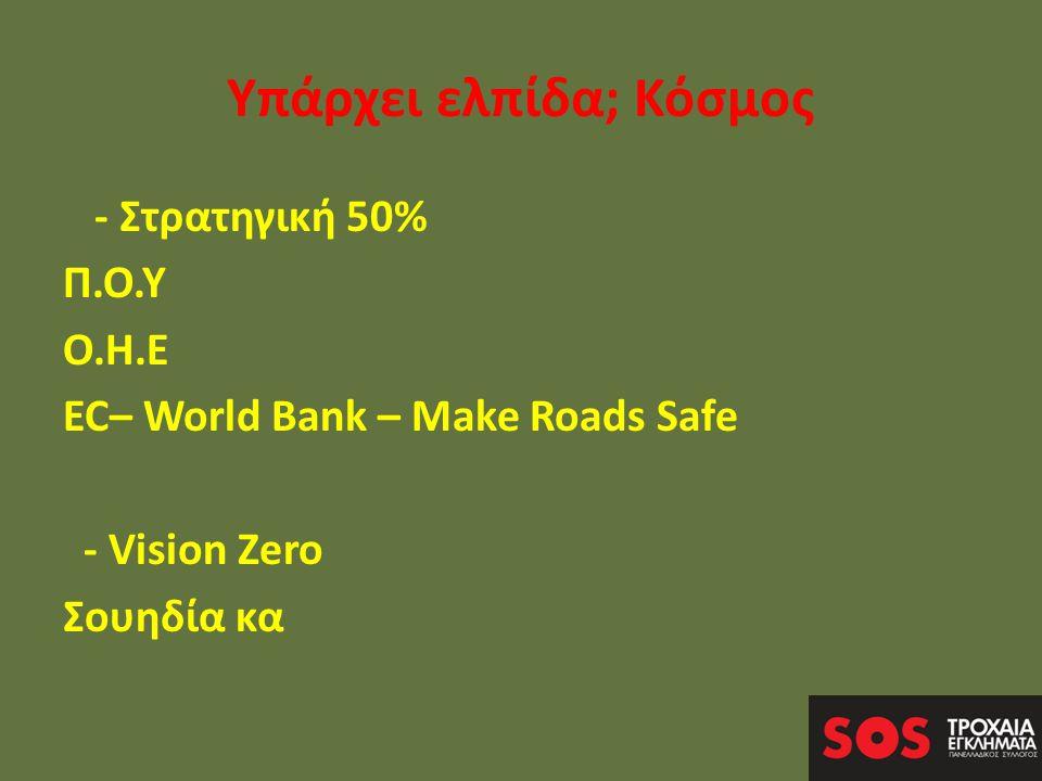 Υπάρχει ελπίδα; Κόσμος - Στρατηγική 50% Π.Ο.Υ Ο.Η.Ε EC– World Bank – Make Roads Safe - Vision Zero Σουηδία κα