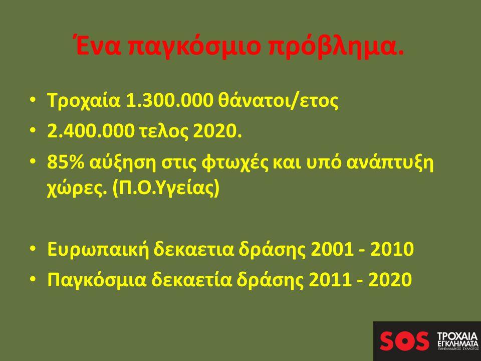 Ένα παγκόσμιο πρόβλημα.• Τροχαία 1.300.000 θάνατοι/ετος • 2.400.000 τελος 2020.