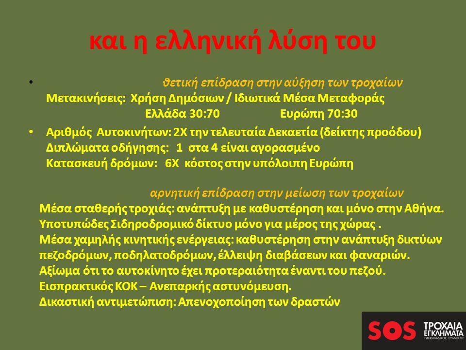 και η ελληνική λύση του • θετική επίδραση στην αύξηση των τροχαίων Μετακινήσεις: Χρήση Δημόσιων / Ιδιωτικά Μέσα Μεταφοράς Ελλάδα 30:70 Ευρώπη 70:30 • Αριθμός Αυτοκινήτων: 2Χ την τελευταία Δεκαετία (δείκτης προόδου) Διπλώματα οδήγησης: 1 στα 4 είναι αγορασμένο Κατασκευή δρόμων: 6Χ κόστος στην υπόλοιπη Ευρώπη αρνητική επίδραση στην μείωση των τροχαίων Μέσα σταθερής τροχιάς: ανάπτυξη με καθυστέρηση και μόνο στην Αθήνα.