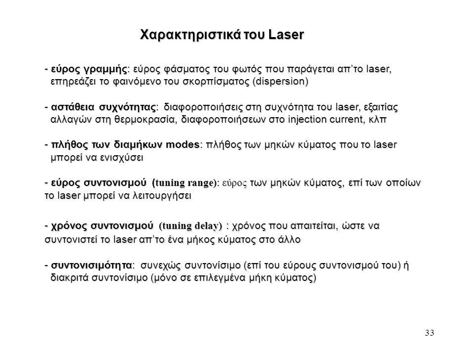 33 Χαρακτηριστικά του Laser - εύρος γραμμής: εύρος φάσματος του φωτός που παράγεται απ'το laser, επηρεάζει το φαινόμενο του σκορπίσματος (dispersion)