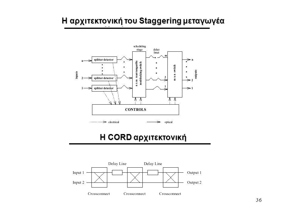 36 Η αρχιτεκτονική του Staggering μεταγωγέα Η CORD αρχιτεκτονική