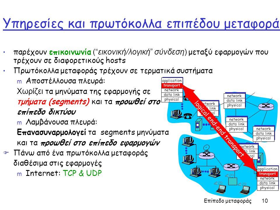 Επίπεδο μεταφοράς 10 Υπηρεσίες και πρωτόκολλα επιπέδου μεταφοράς • παρέχουν επικοινωνία ( εικονική/λογική σύνδεση) μεταξύ εφαρμογών που τρέχουν σε διαφορετικούς hosts • Πρωτόκολλα μεταφοράς τρέχουν σε τερματικά συστήματα m Αποστέλλουσα πλευρά: Χωρίζει τα μηνύματα της εφαρμογής σε τμήματα (segments) και τα προωθεί στο επίπεδο δικτύου m Λαμβάνουσα πλευρά: Επανασυναρμολογεί τα segments μηνύματα και τα προωθεί στο επίπεδο εφαρμογών  Πάνω από ένα πρωτόκολλα μεταφοράς διαθέσιμα στις εφαρμογές m Internet: TCP & UDP application transport network data link physical application transport network data link physical network data link physical network data link physical network data link physical network data link physical network data link physical logical end-end transport