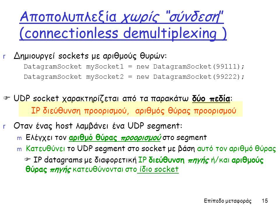Επίπεδο μεταφοράς 15 Aποπολυπλεξία χωρίς σύνδεση (connectionless demultiplexing ) r Δημιουργεί sockets με αριθμούς θυρών: DatagramSocket mySocket1 = new DatagramSocket(99111); DatagramSocket mySocket2 = new DatagramSocket(99222);  UDP socket χαρα κ τηρίζεται από τα παρακάτω δύο πεδία: IP διεύθυνση προορισμού, αριθμός θύρας προορισμού r Οταν ένας host λαμβάνει ένα UDP segment: m Ελέγχει τον αριθμό θύρας προορισμού στο segment m Κατευθύνει το UDP segment στο socket με βάση αυτό τον αριθμό θύρας  IP datagrams με διαφορετική IP διεύθυνση πηγής ή/και αριθμούς θύρας πηγής κατευθύνονται στο ίδιο socket