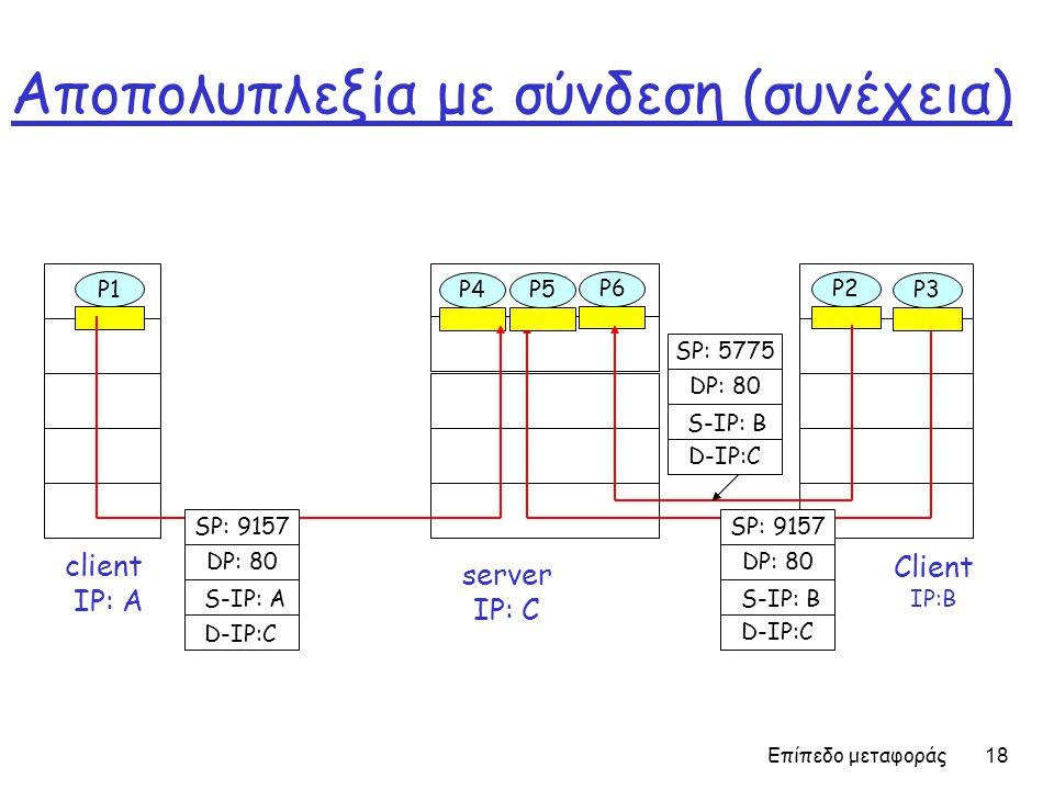 Επίπεδο μεταφοράς 18 Αποπολυπλεξία με σύνδεση (συνέχεια) Client IP:B P1 client IP: A P1P2P4 server IP: C SP: 9157 DP: 80 SP: 9157 DP: 80 P5P6P3 D-IP:C S-IP: A D-IP:C S-IP: B SP: 5775 DP: 80 D-IP:C S-IP: B