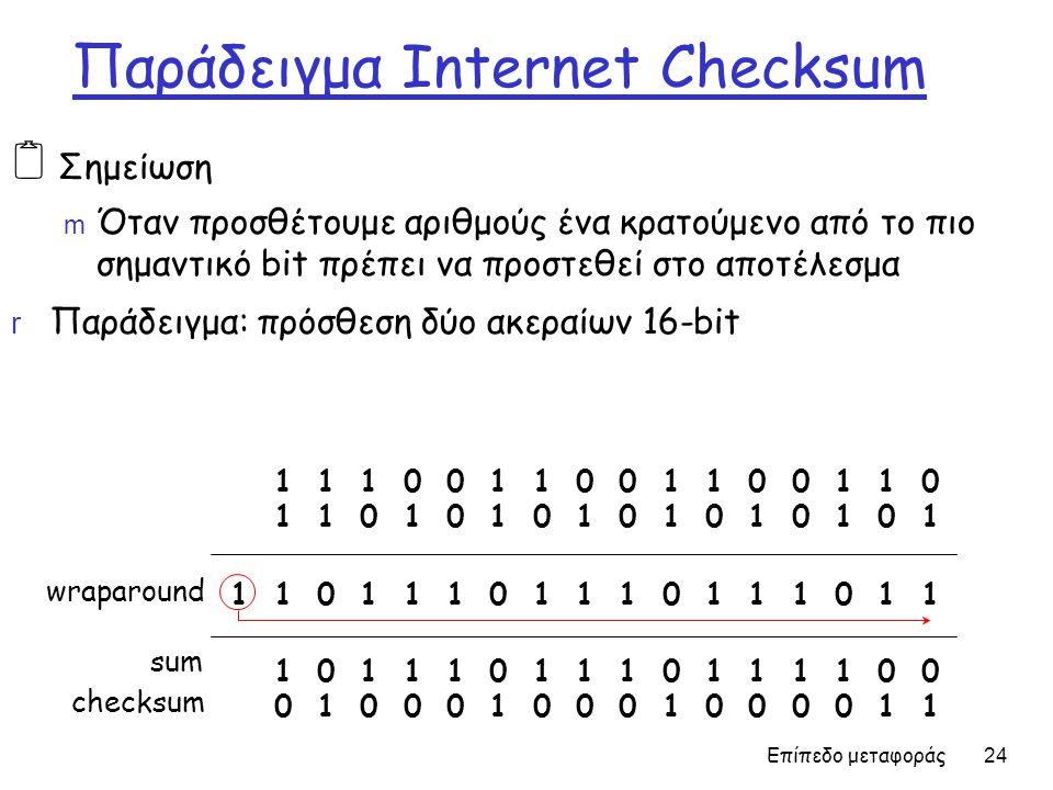 Επίπεδο μεταφοράς 24 Παράδειγμα Internet Checksum  Σημείωση m Όταν προσθέτουμε αριθμούς ένα κρατούμενο από το πιο σημαντικό bit πρέπει να προστεθεί στο αποτέλεσμα r Παράδειγμα: πρόσθεση δύο ακεραίων 16-bit 1 1 1 1 0 0 1 1 0 0 1 1 0 0 1 1 0 1 1 1 0 1 0 1 0 1 0 1 0 1 0 1 0 1 1 1 0 1 1 1 0 1 1 1 0 1 1 1 0 1 1 1 1 0 1 1 1 0 1 1 1 0 1 1 1 1 0 0 1 0 1 0 0 0 1 0 0 0 1 0 0 0 0 1 1 wraparound sum checksum