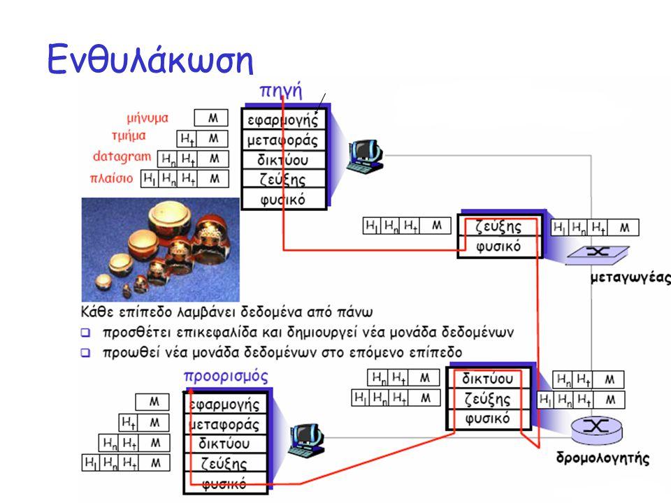 Επίπεδο μεταφοράς 35 TCP σύνδεση: χειραψία σε 3 βήματα Βήμα 1: ο client host στέλνει τοTCP SYN segment στον server m Προσδιορίζει τον αρχικό αριθμό σειράς (seq #) m καθόλου δεδομένα Βήμα 2: ο server host λαμβάνει το SYN, απαντάει με SYNACK segment m Ο server δεσμεύει buffers m Προσδιορίζει τον αρχικό αριθμό σειράς Βήμα 3: ο client λαμβάνει SYNACK, απαντάει με ACK segment, που μπορεί να περιέχει και δεδομένα