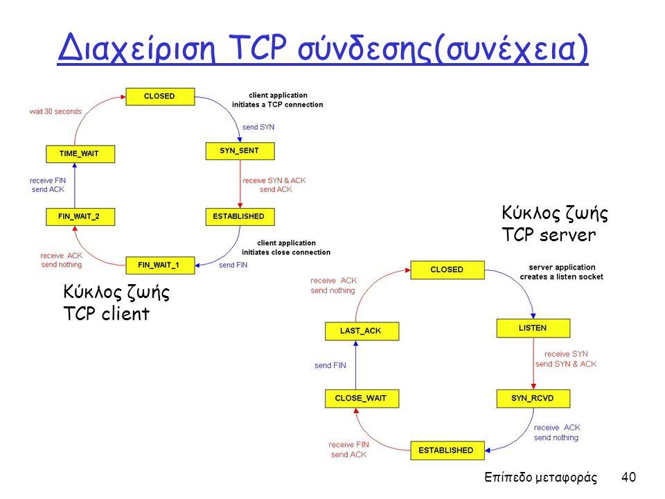 Επίπεδο μεταφοράς 40 Διαχείριση TCP σύνδεσης(συνέχεια) Κύκλος ζωής TCP client Κύκλος ζωής TCP server