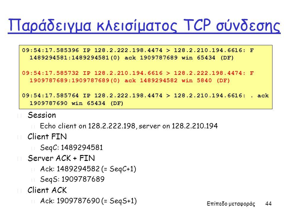 Επίπεδο μεταφοράς 44 Παράδειγμα κλεισίματος TCP σύνδεσης r Session m Echo client on 128.2.222.198, server on 128.2.210.194 r Client FIN m SeqC: 1489294581 r Server ACK + FIN m Ack: 1489294582 (= SeqC+1) m SeqS: 1909787689 r Client ACK m Ack: 1909787690 (= SeqS+1) 09:54:17.585396 IP 128.2.222.198.4474 > 128.2.210.194.6616: F 1489294581:1489294581(0) ack 1909787689 win 65434 (DF) 09:54:17.585732 IP 128.2.210.194.6616 > 128.2.222.198.4474: F 1909787689:1909787689(0) ack 1489294582 win 5840 (DF) 09:54:17.585764 IP 128.2.222.198.4474 > 128.2.210.194.6616:.