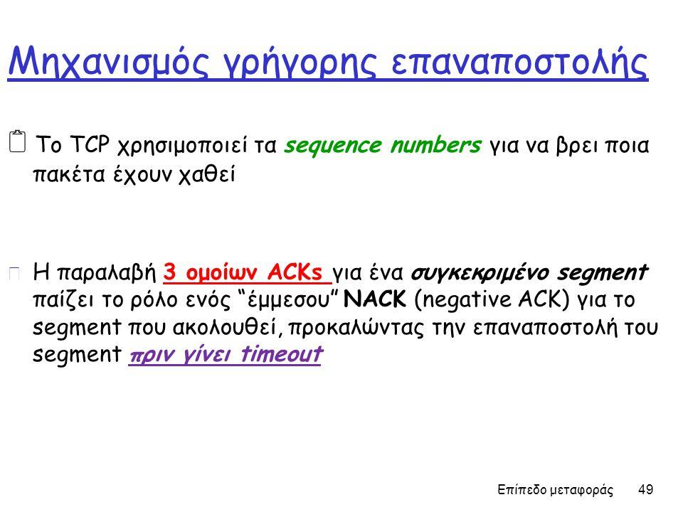 Επίπεδο μεταφοράς 49 Μηχανισμός γρήγορης επαναποστολής  To TCP χρησιμοποιεί τα sequence numbers για να βρει ποια πακέτα έχουν χαθεί r Η παραλαβή 3 ομοίων ACKs για ένα συγκεκριμένο segment παίζει το ρόλο ενός έμμεσου NACK (negative ACK) για το segment που ακολουθεί, προκαλώντας την επαναποστολή του segment πριν γίνει timeout