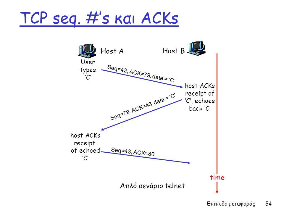 Επίπεδο μεταφοράς 54 TCP seq.